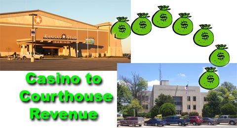 Sumner county casino cerus casino academy